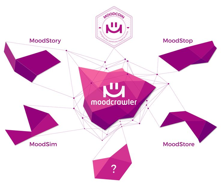 Today our guest is Gabi Dumitriu, from Romania, the co-founder of moodcrawler.org. MoodCrawler is a platform that facilitates and rewards positive human interaction. They believe that a good and positive collective mood can totally change our lives. We have conducted an interview with Gabi.