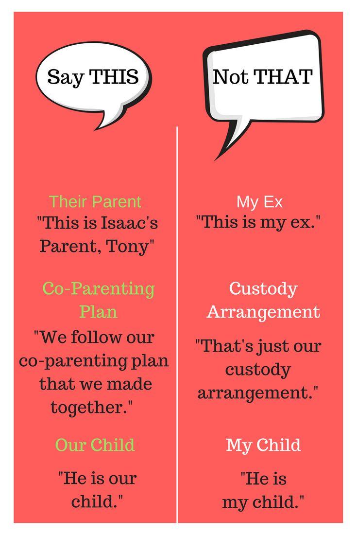Best CoParenting Images On   Coparenting Parenting