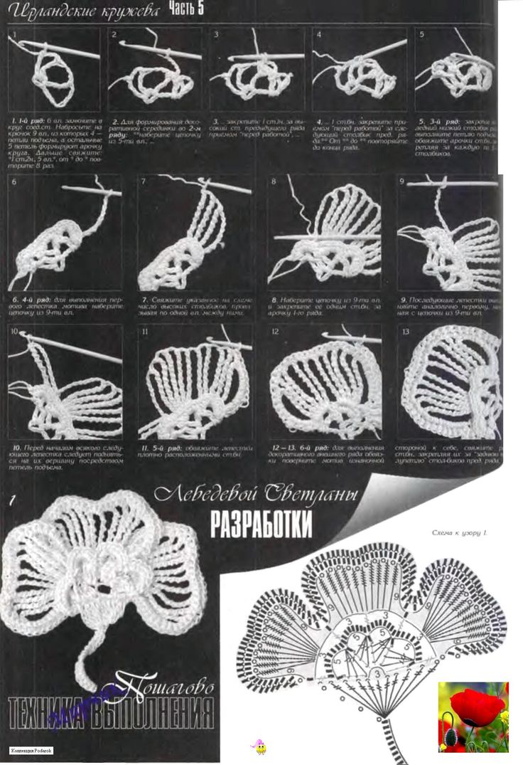 Visual Instructions ~ Written is in Russian