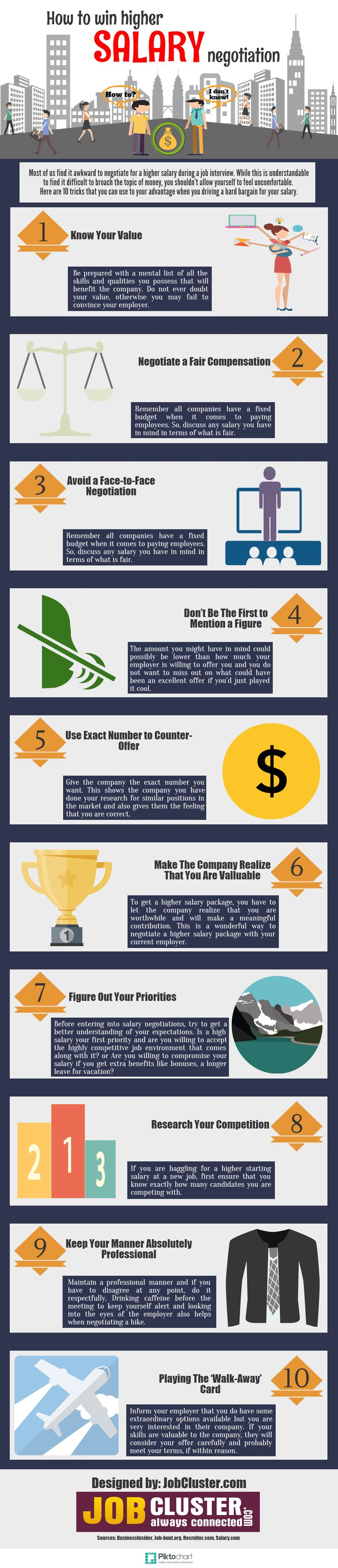 Here Are 10 Psychological Tricks U0026 Infographic To Win A Higher Salary  Negotiation During Job Interview And When Youu0027re Already Doing A Job.