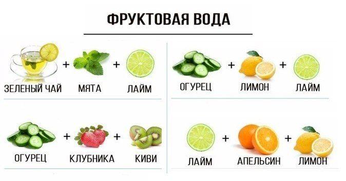 Полезная фруктовая вода 📌
