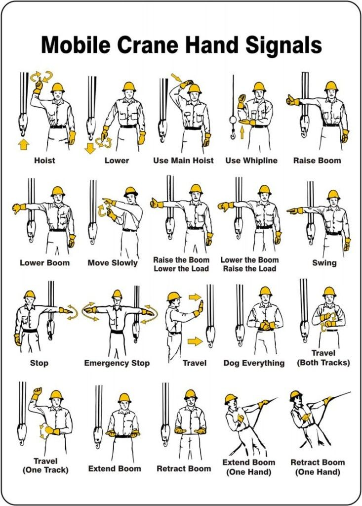 55 best images about Safety on Pinterest | Poster wall ...