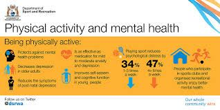 Image result for infographic physical activity teens