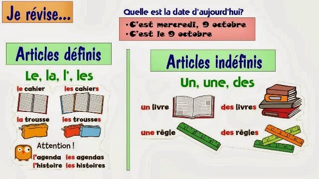 French Articles (Definite and Indefinite) – Les …