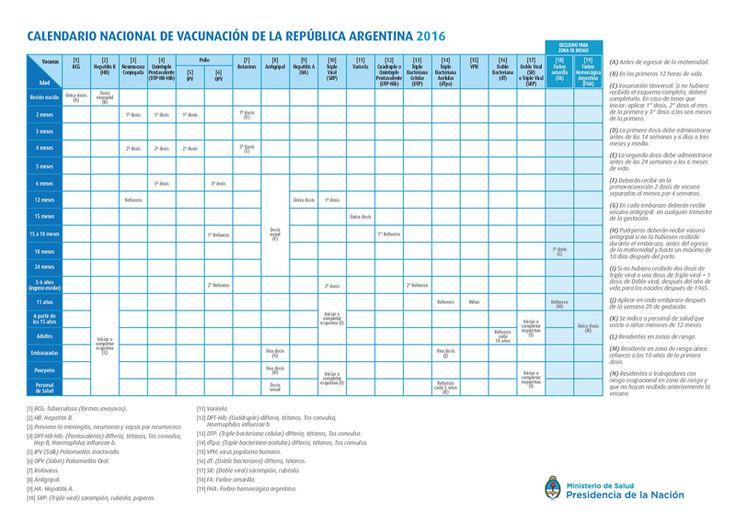 Versión JPG - Calendario de Vacunación 2016