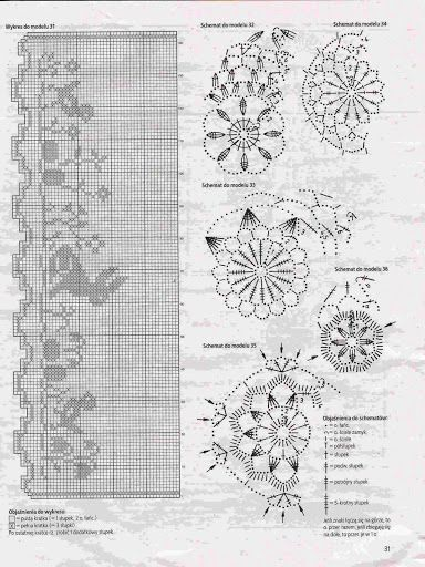 wielkanoc na szydełku - Anna S - Picasa Web Albums