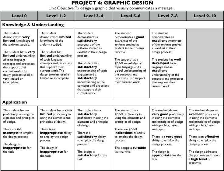 Classroom Design Rubric ~ Graphic design project rubric school learning and