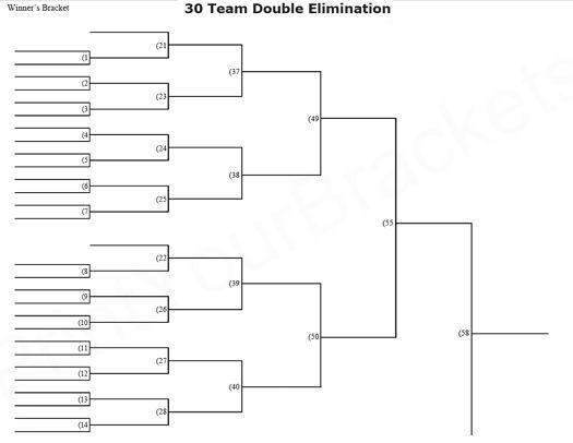 30 team double elimination printable tournament bracket