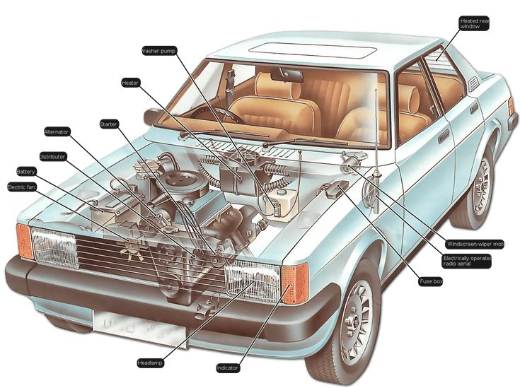 Diagram Wiringdiagram Diagramming Diagramm Visuals Visualisation Graphical Check More At Https Thebron Electrical Wiring Diagram Car Electrical System