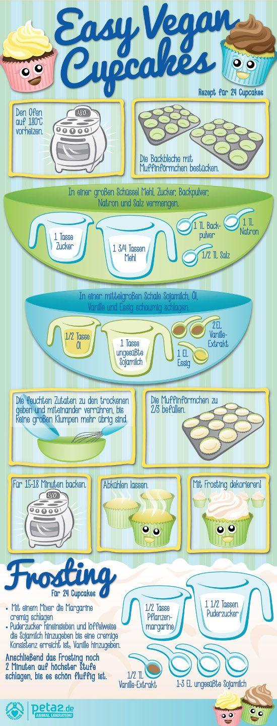 Veganes Cupcake Rezept zum Ausdrucken und an den Külschrank hängen :)