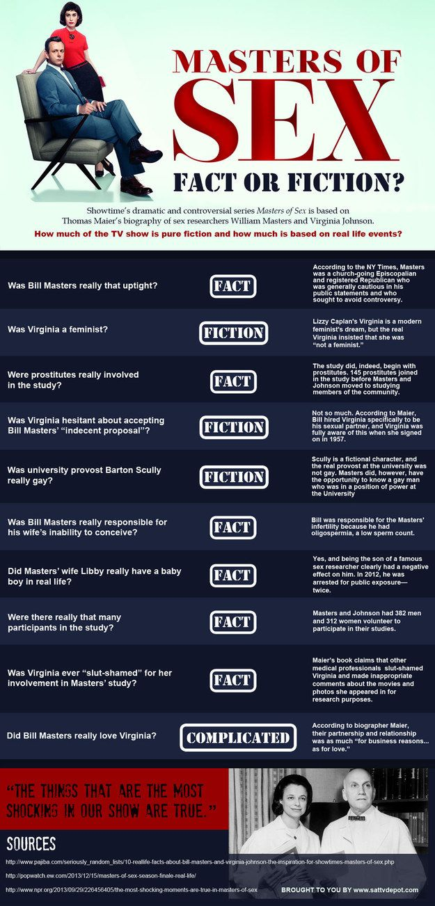 Masters of Sex: Fact or Fiction Infographic | Masters Of Sex Fact Or Fiction: Is The Showtime TV Series Really Based On A True Story?