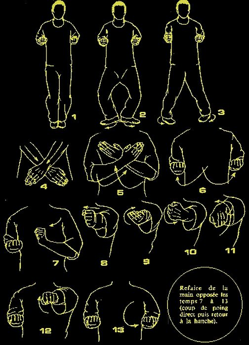 Wing chun all 3 form in drawings