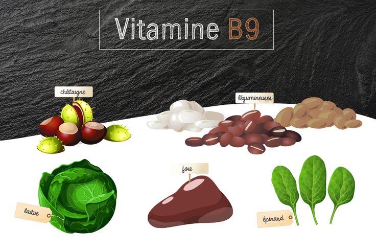 La vitamine B9 ou acide folique (également appelé folates) est essentielle au renouvellement cellulaire ainsi qu'au développement du fœtus en cas de grossesse. Découvrez le rôle de cette vitamine, ses apports nutritionnels recommandés, les risques de carences ou de surdosage ainsi que ses applications médicales.