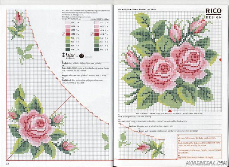 Вышивка схемы деревьев и цветов