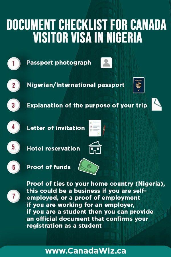 Document Checklist For Canada Visitor Visa Visa Canada How To Apply