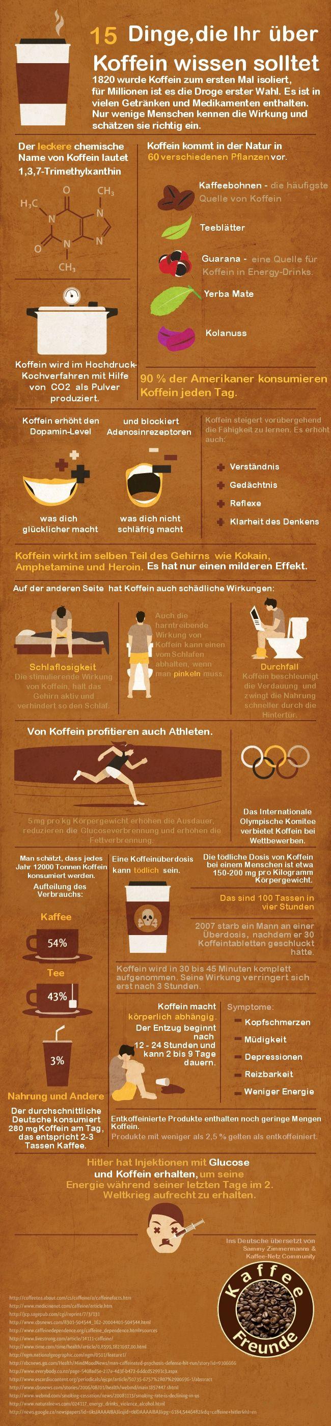 Infografik: 15 Dinge die ihr über Koffein wissen solltet