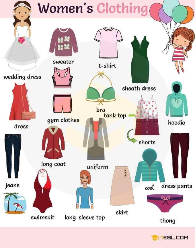 What is a slang name for clothing?