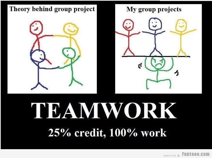 Funny Team Quotes: Jokes About Teamwork - Google Search
