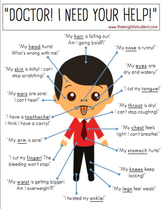 How to describe your symptoms!  http://www.theenglishstudent.com/1/post/2013/11/describing-symptoms.html