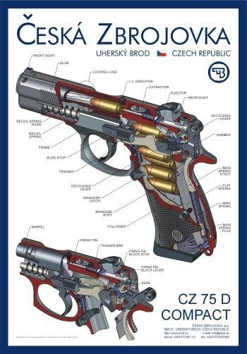 CZ 75D Compact Pistol