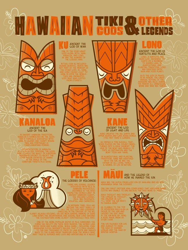 Hawaiian tiki gods & other legends