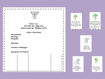 Free-Koala Lou PowerPoint that follows Koala Lou activities