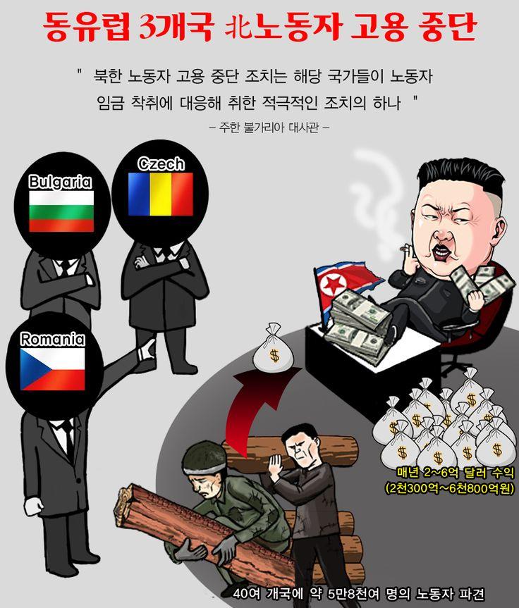 불가리아, 루마니아, 체코 등  동유럽 3개국 북한 노동자 고용 중단! #북한 #노동자 #동유럽 #불가리아 #루마니아 #체코 #인권