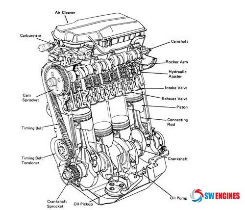78+ images about Engine Diagram on Pinterest | To be, Cars ...