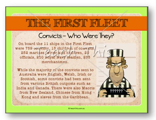 Posters for the classroom - The First Fleet Convicts Who Were They