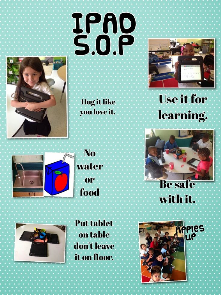 Best Classroom Sops And Flow Charts Images On   Flow
