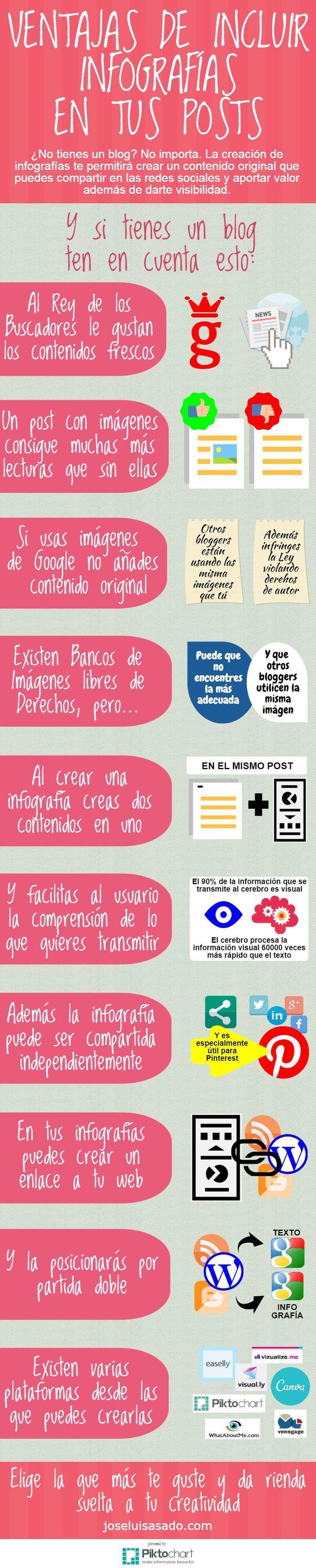 Ventajas de incluir infografías en tus post. Infografía en español. #CommunityManager