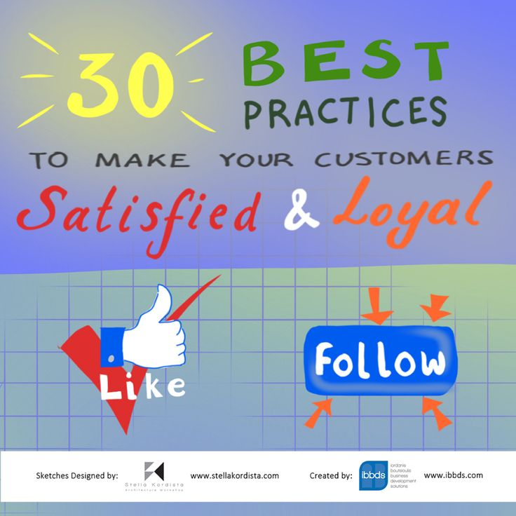 #30 #Best #Practices #To #Make # Your #Customers #Satisfied #And #Loyal
