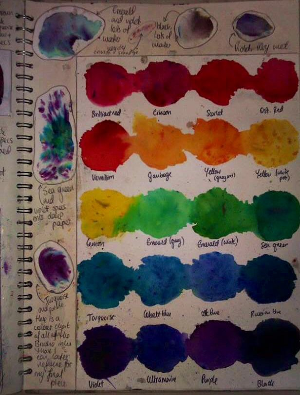 'Brusho' ink experiments