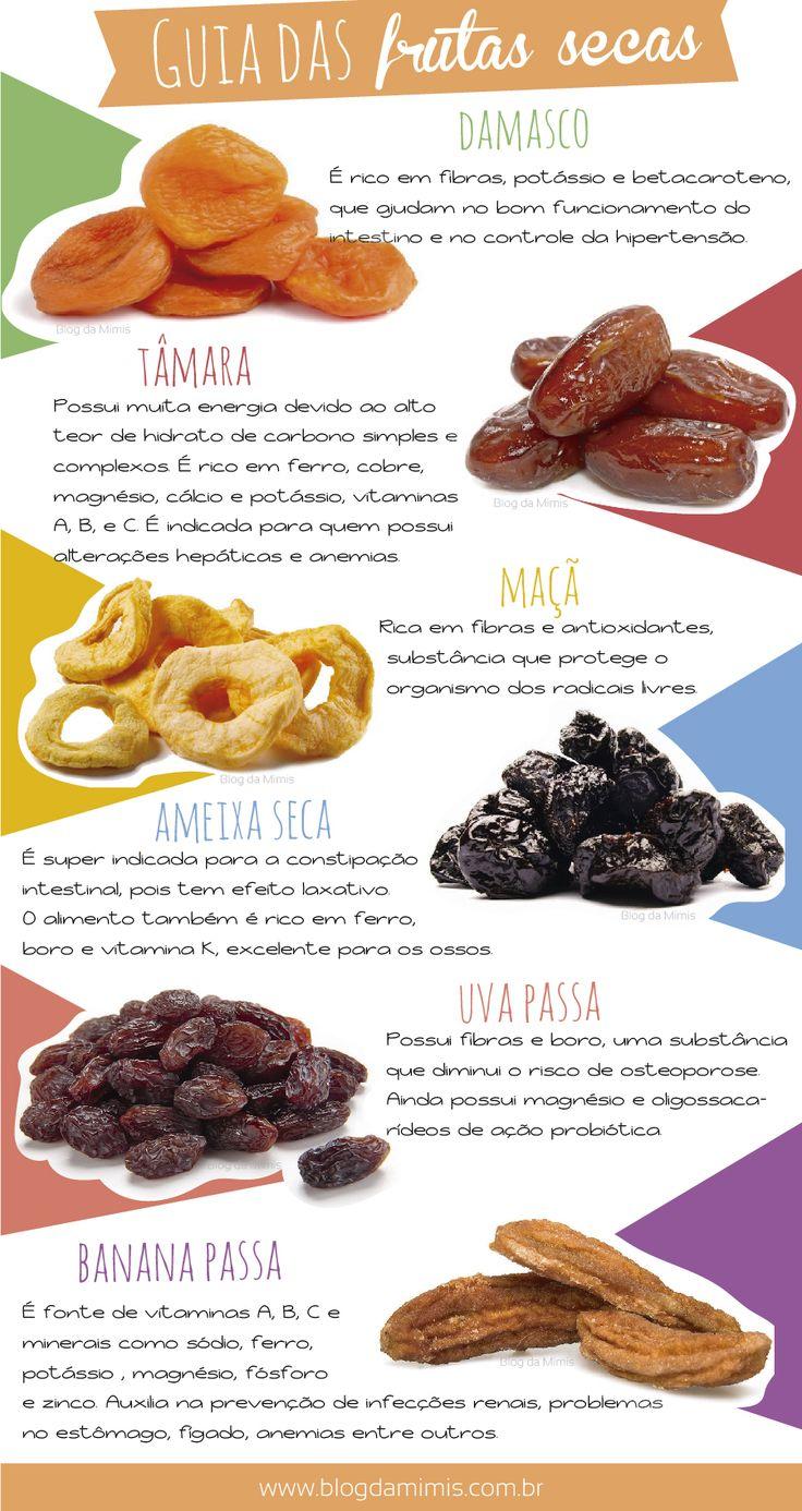 Guia das Frutas secas  do Blog da Mimis - As frutas secas são ótimas opções para a  dieta saudável.