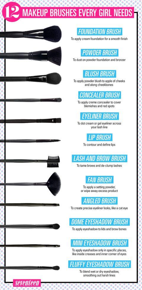 12 Makeup Brushes Every Girl Needs
