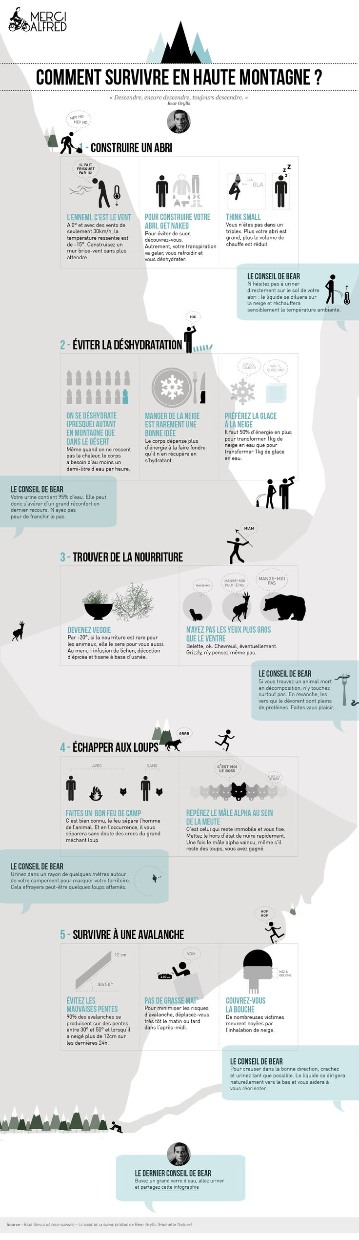 best Astuces de Camping images on Pinterest Camping survival
