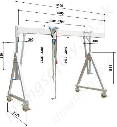 A Diagram For A Frame Hoist - Today Wiring Schematic Diagram