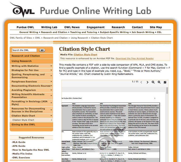 How To Quote In Mla: Purdue Owl: Citation Style Chart