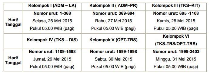 Pengumuman Hasil Seleksi Administrasi Penerimaan Pegawai Tetap PT PLN (Persero) Tingkat SMA/Sederajat 2015 - KarirLampung.com