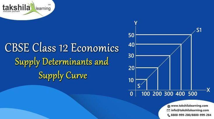 Class 12 Economics Determinants Of Supply And Supply Curve Notes With Images Economics Economics Notes Teaching Economics