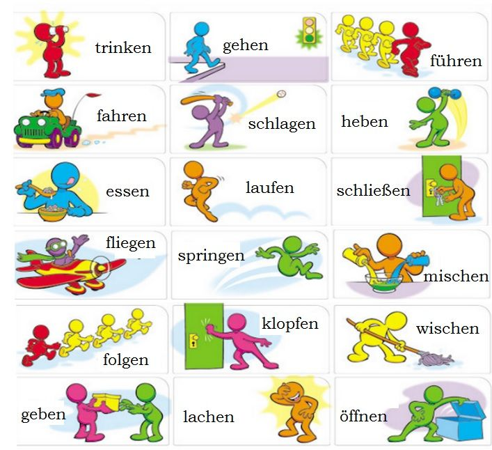 Basic verbs with illustrations.  German.
