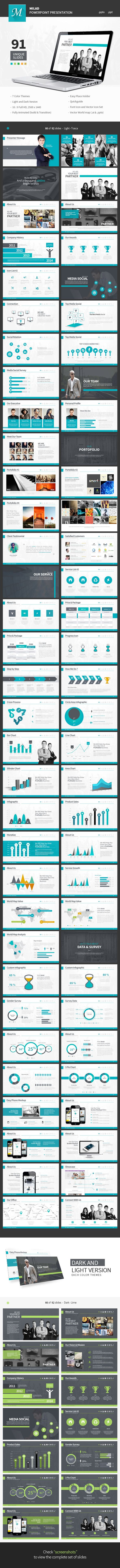 Milad – Powerpoint Presentation (PowerPoint Templates)