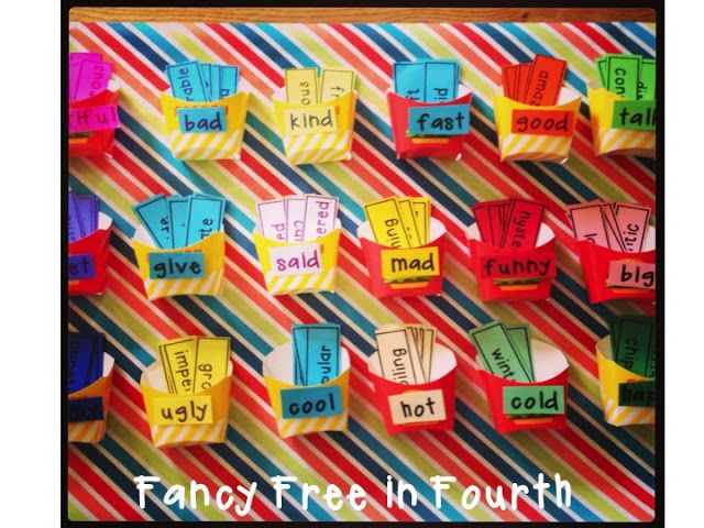 A synonym bulletin board that your class will eat up! Fancy Free in Fourth