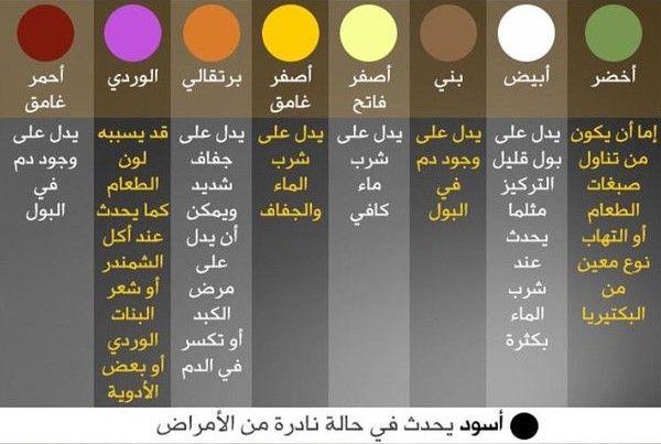 لون البول دلالة على الصحة