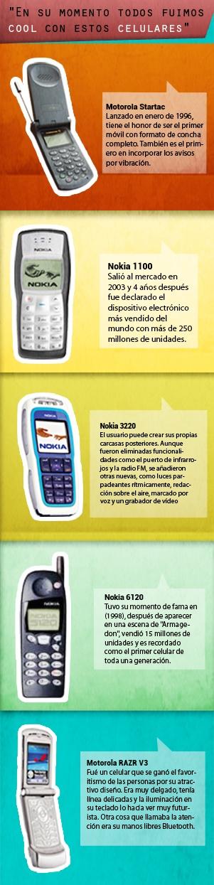 ¡Los celulares más Cool! (hace unos años)