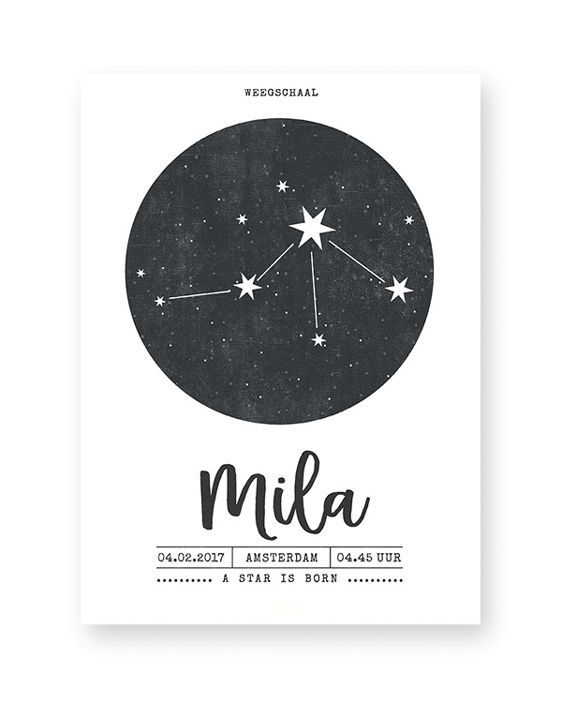 Sterrenbeeld Poster - Gepersonaliseerd met naam en datum