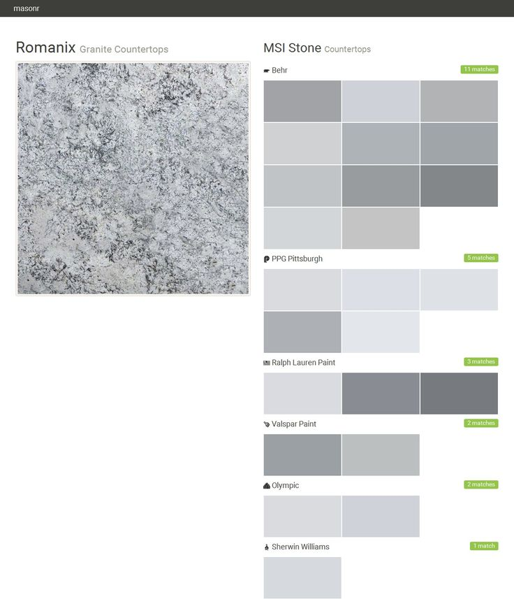 15 best cant decide on countertops images on pinterest for Romanix granite