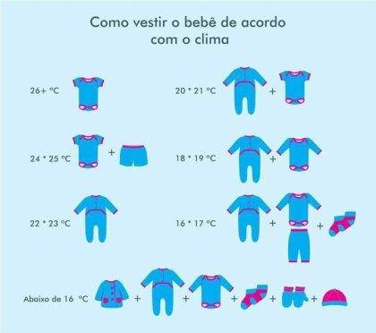 Como vestir a criança adequadamente de acordo com o clima: nem roupas demais, nem de menos...