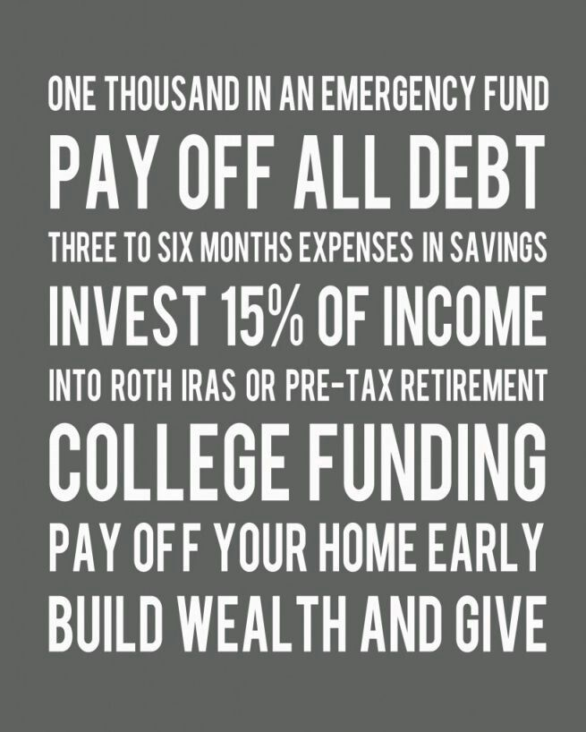 AND baby step 3b: Once you are debt free and have your fully funded emergency fund, you save for a down payment on a house that you can pay at least 20% down on a 15 year fixed rate mortgage where the payment is no more than 25% of your take home pay