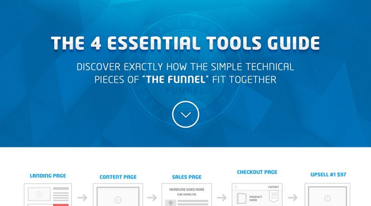 The 4 Best Internet Marketing Tools For 2015